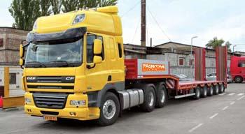 Автомобильная перевозка грузов в Таджикистан из России